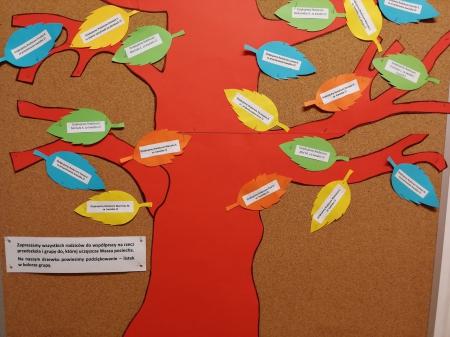 Gr. 1 - 4 Kolorowe drzewko współpracy